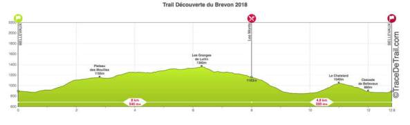 traildecouverte-profil