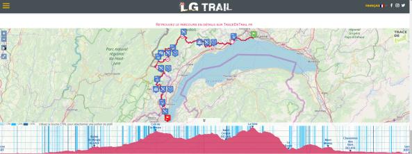 présentation LG trail